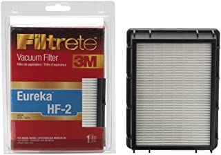 3M Filtrete Eureka HF-2 HEPA Vacuum Filter