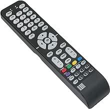 ALLIMITY Télécommande remplacée pour Thomson RC1994920 RC1994906 RC1994925 RC1994946