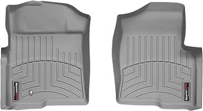 WeatherTech Custom Fit Front FloorLiner for Select Ford F-150 Pickup Models (Grey)
