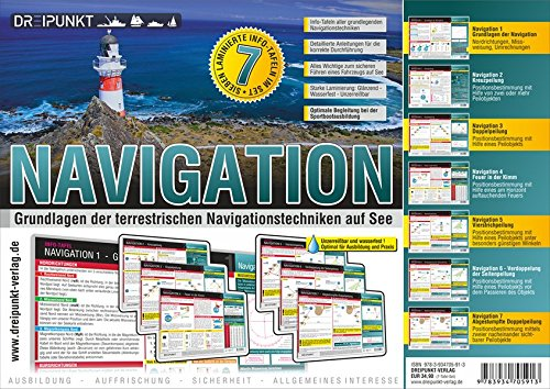 Info-Tafel-Set Navigation: Grundlagen aller terrestrischen Navigationstechniken