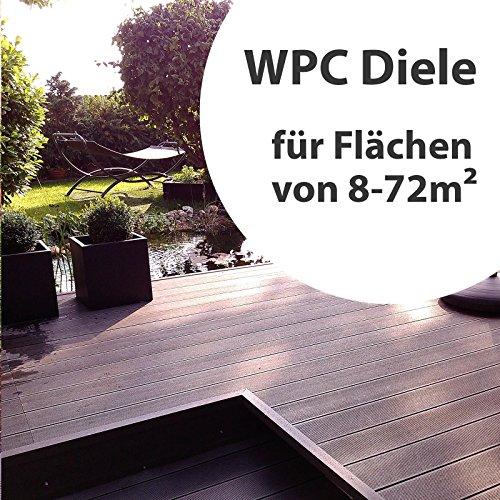 WPC Terrassendielen Basic Line - Komplett-Set Hellgrau | 12m² (4m x 3m) Holz-Brett Dielen | Boden-Fliesen + Unterkonstruktion & Clips | Balkon Boden-Belag + rutschfest + witterungsbeständig - 7