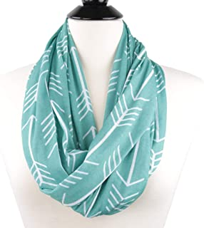 Best scarf with zipper Reviews