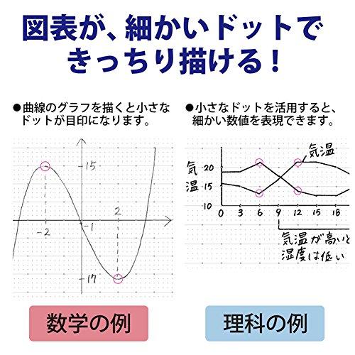 コクヨキャンパスノートドット入り理系線(A罫7mm)5色パックB5ノ-F3CAKNX5