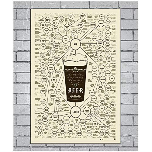 SYBS abstrakte Plakate und Drucke Biersorten Biersorten Neues Geschenk Kunstplakat Leinwandmalerei Wohnkultur-50x80cm Kein Rahmen