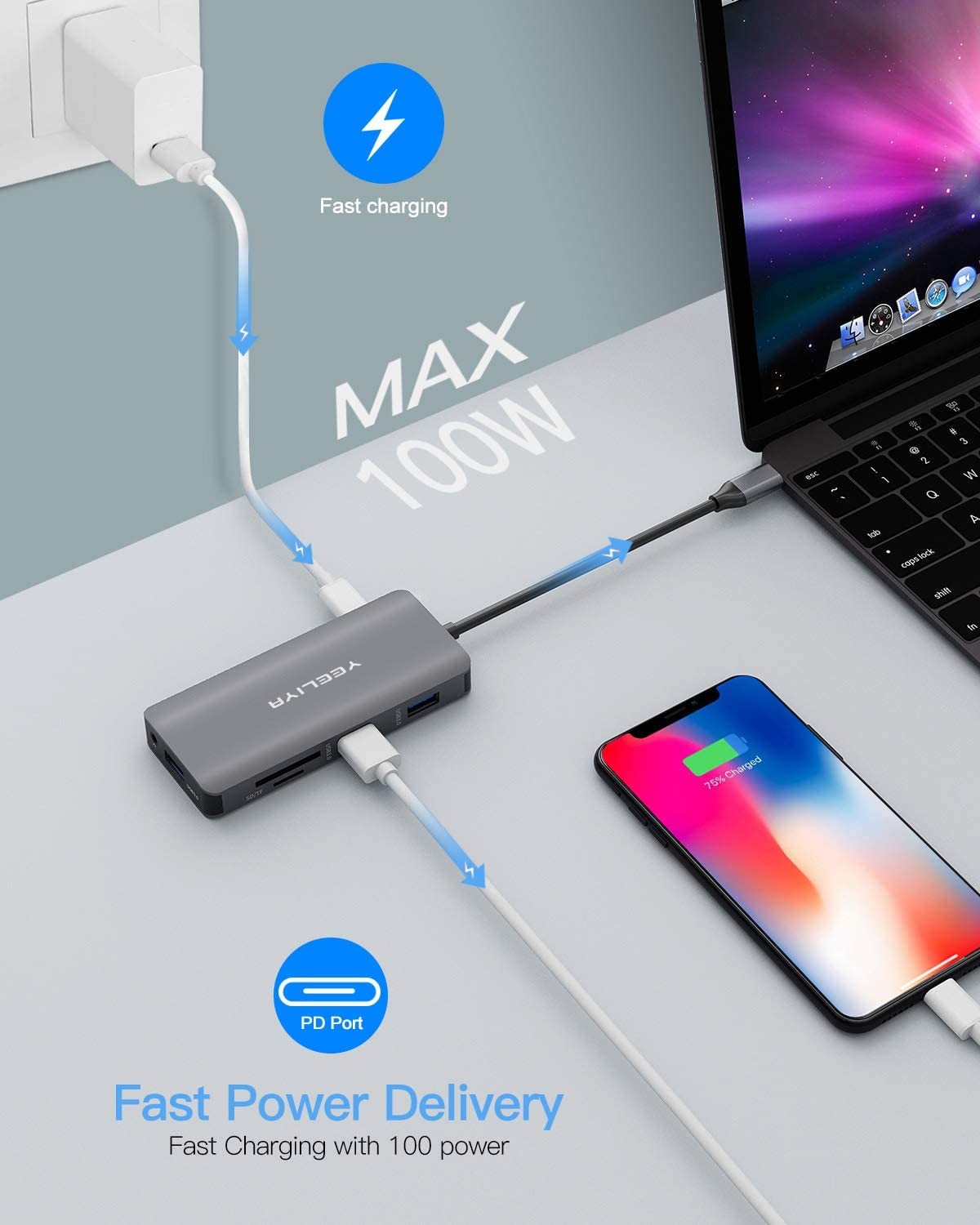 USB C Hub Multiport Adapter 9-in-1 Dongle USB-C Hub ,USB c to HDMI/VGA ,2 USB 3.0 Ports, SD&Micro SD Card, 3.5mm Audio Port, PD Charging for MacBook/Pro IPad and HP Notebook Other Type C Laptops