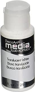 Best translucent white paint Reviews