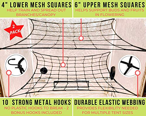 Megaluxx 2-Pack Dual Layer Flexible Elastic Plant Support Trellis Netting