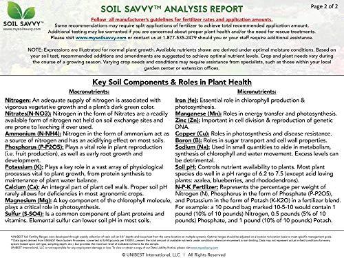 Soil Savvy Garden Soil Test Kit