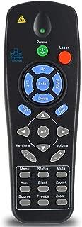 TeKswamp Video Projector Remote Control Black for JVC DLA-X900RKT