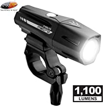 Cygolite Metro Pro– 1,100 Lumen Bike Light– 5 Night & 3 Daytime Modes– Compact & Durable– IP67 Waterproof– Secured Hard Mount– USB Rechargeable Headlight– for Road, Mountain, Commuter Bicycles