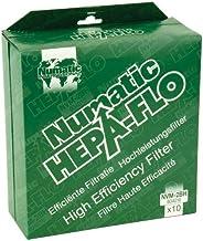 Numatic HEPAFLO, Bolsas para aspirador T370 y EAUPRO, 25 L,