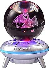 Best glowing ball of light Reviews