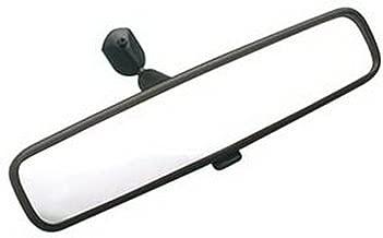 CIPA 33000 12