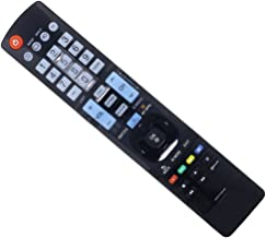 Ceybo Replacement TV Remote Control for LG AKB73756542 Television