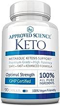 Best what is keto blast Reviews