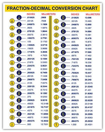 Fraction Decimal Conversion Chart For De Buy Online In Chile At Desertcart