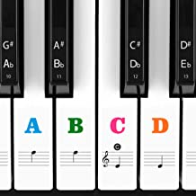 pro tools keyboard stickers