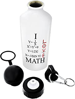 gifts for math majors