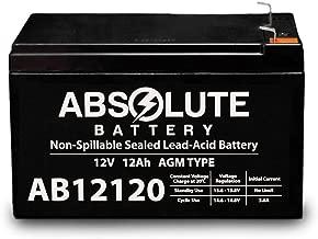 daiwa battery