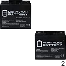 Mighty Max Battery 12V 18AH F2 SLA Replacement Battery for Homelite UT13126-2 Pack Brand Product