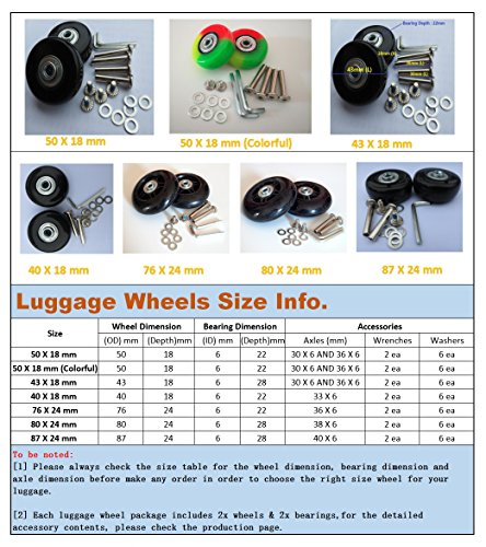 Eric_Leon 1 Set of Luggage Suitcase Replacement Wheels with ABEC 608z Bearings, Packaged with Our own Designed Bag Logo (50 X 18 (mm))