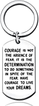 courage is not the absence of fear fdr