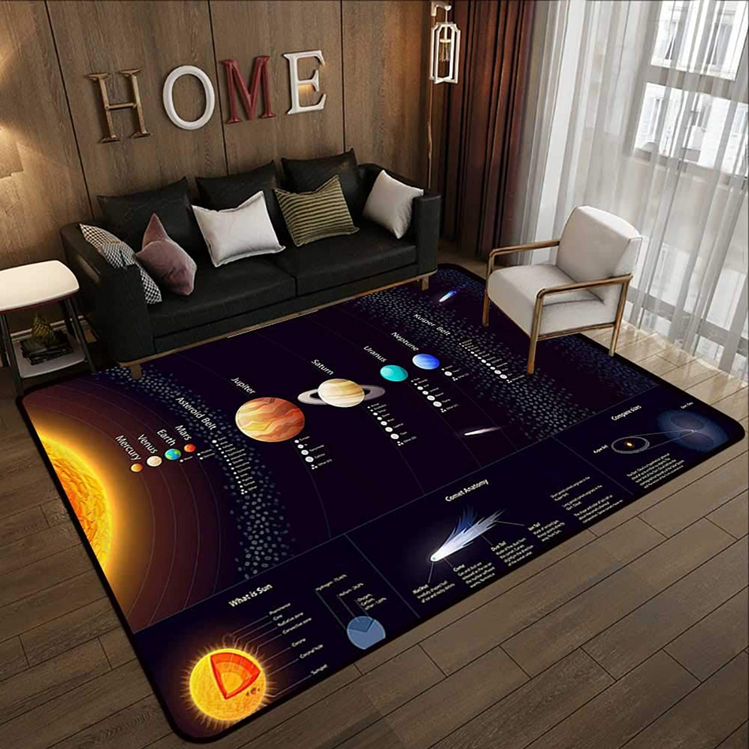 Kids Rugs,Outer Space Decor,Detailed Solar System with Scientific Information Jupiter Saturn Universe Telescope Print,Multi color 78.7 x 118  Slip-Resistant Washable Entrance Doormat