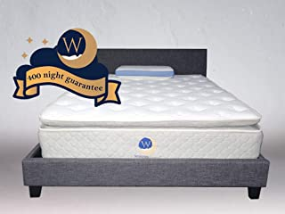 "NBD Corp Serene Series 14"" Dual-Firmness Hybrid Mattress by WonderDreamz with Luxury Memory Foam Pillow Top & Individually Encased Pocket Springs. CertiPur-US Certified w/Sleep Trial (King)"