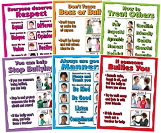 Anti Bullying Posters Set of six 17