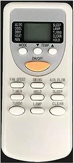 Best ac remote control for chigo Reviews