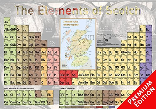 The Elements of Scotch - Poster 100x70cm - Premium Edition