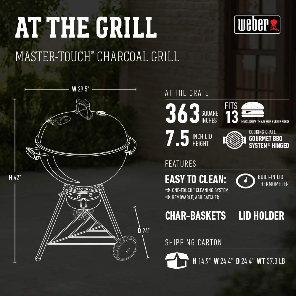 Weber Master-Touch Grill Holzkohle Deep Ocean Blue