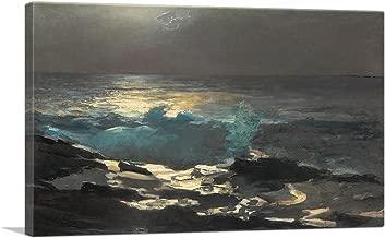 ARTCANVAS Moonlight - Wood Island Light 1894 Canvas Art Print by Winslow Homer - 40