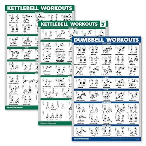 Palace Learning Kugelhantel-Workouts, Volumen 1 & 2 + Hantelübungen, Poster-Set – Set mit 3 Workout-Tabellen (laminiert, 45,7 x 68,6 cm)