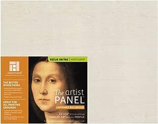 Best ampersand wood panels Reviews
