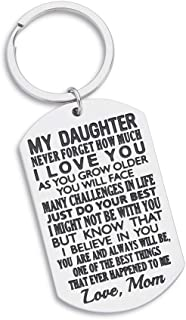 Daughter Gift from Mom Inspirational Keychain Gift for Teen Girl Women Inspirational Gift to Daughter from mom Mather in Law Stepmom-Never Forget How Much i Love You