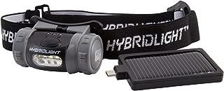 hybridlight solar headlamp
