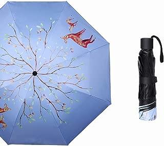 YQRYP Mini CompactSun RainUmbrella - Lightweight Portable Outdoor Parasol for Everyone, Windproof & UV Protection Windproof Umbrella, Golf Umbrella (Color : Purple)