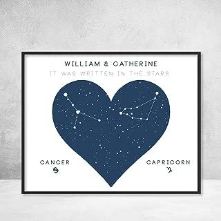 Customizable with YOUR NAMES Couple Heart Zodiac Sign Stars Horoscope Handmade Wall Art Decor