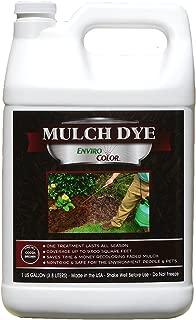 9,600 Sq Feet Cocoa Brown Mulch Color Concentrate