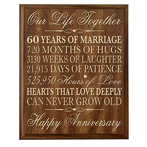 LifeSong Milestones 60th Wedding Anniversary Wall Plaque Gifts for Couple, 60th for Her,60th Wedding for Him 12' W X 15' H Wall Plaque (Walnut)