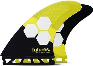 futures am2 honeycomb