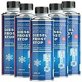 SYPRIN Diesel Frost Stop additivo per l'inverno - additivo Diesel Carburante miglioratore ...