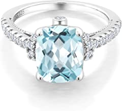 Gem Stone King 925 Sterling Silver Sky Blue Simulated Aquamarine and White Created Sapphire Women's Ring (3.11 Ct, Available in size 5, 6, 7, 8, 9)