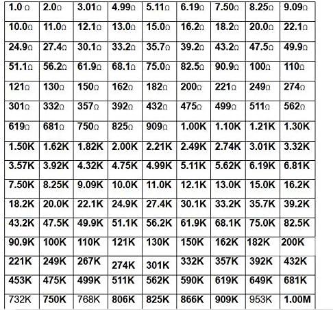 0201 resistor _image4