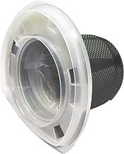 Black & Decker CHV1410L Vacuum Replacement Pre-Filter 90558117-01