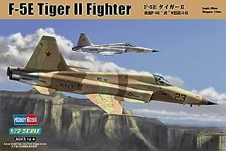 Best model pilots for model aircraft Reviews