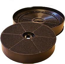 Aktivkohlefilter passend für Oranier KSC 700 2 Stück | Gorenje DKF2500 | MAN Typ Corona/Jupiter/Leo