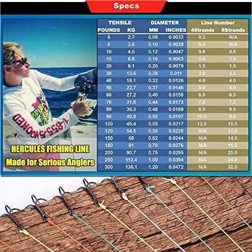 Hercules Sedal Trenzado de 4 Hilos, 100-2000 m, 6-100 LB, Súper Suave, Polietileno, Multifilamento Hilo Trenzado de Pescar en el mar y en el Agua