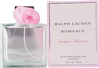 Best ralph lauren summer perfume Reviews